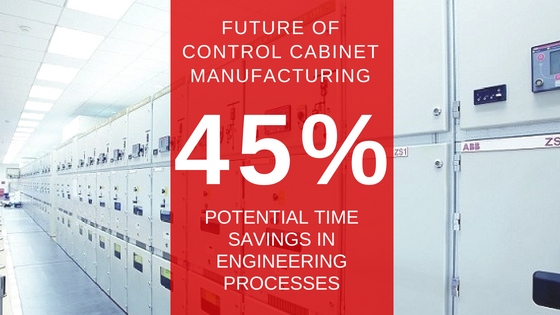 Time savings in control cabinet manufacturing
